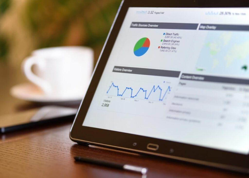 Google Analytics op tabletscherm