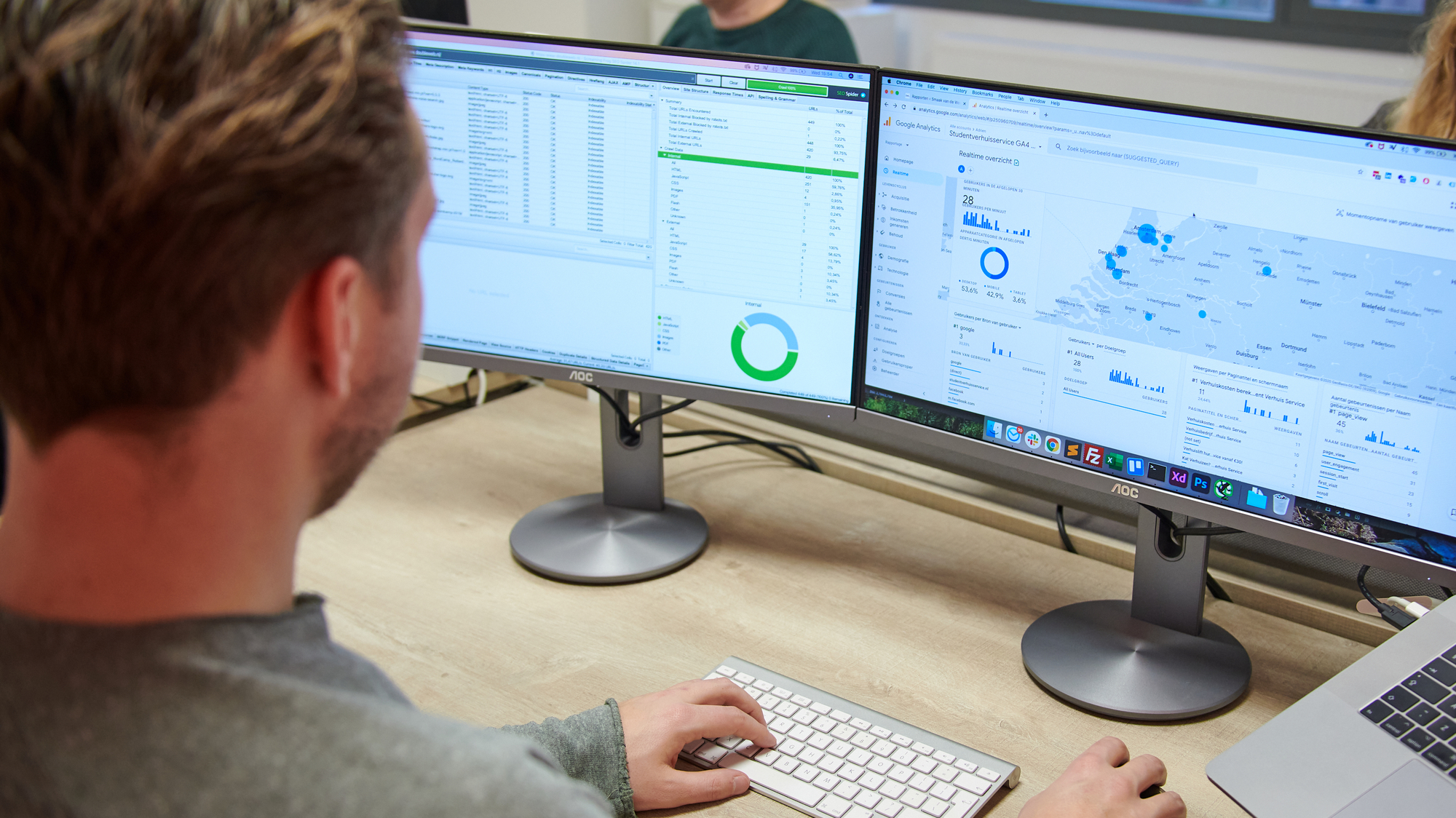 Google Analytics landkaart op computerscherm